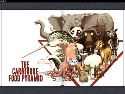 carnivores page spread